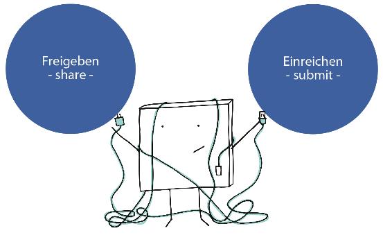 Abbildung 1_Pixcel Grafik zu Unterschieden von Freigeben und Einreichen.png